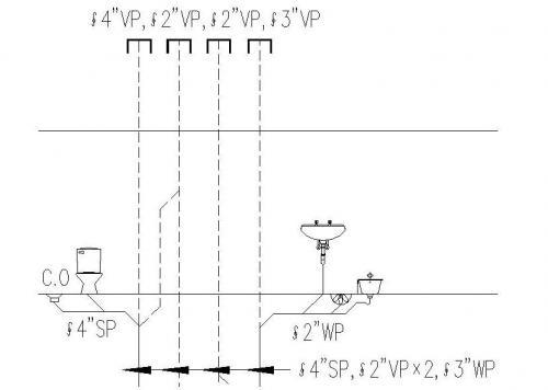 認識 排水昇位圖